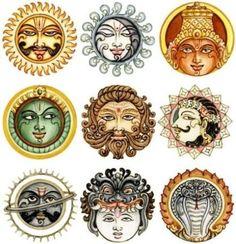 Deities and Planet - Astrologer Vinayak Bhatt