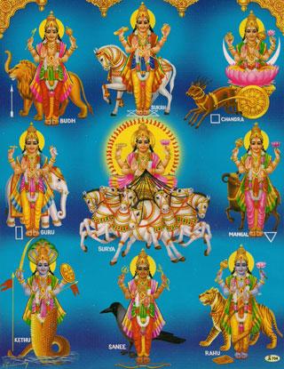The Navgrah Mantra Navgrah